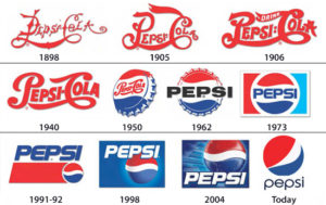 Pepsi Logo Design over the years
